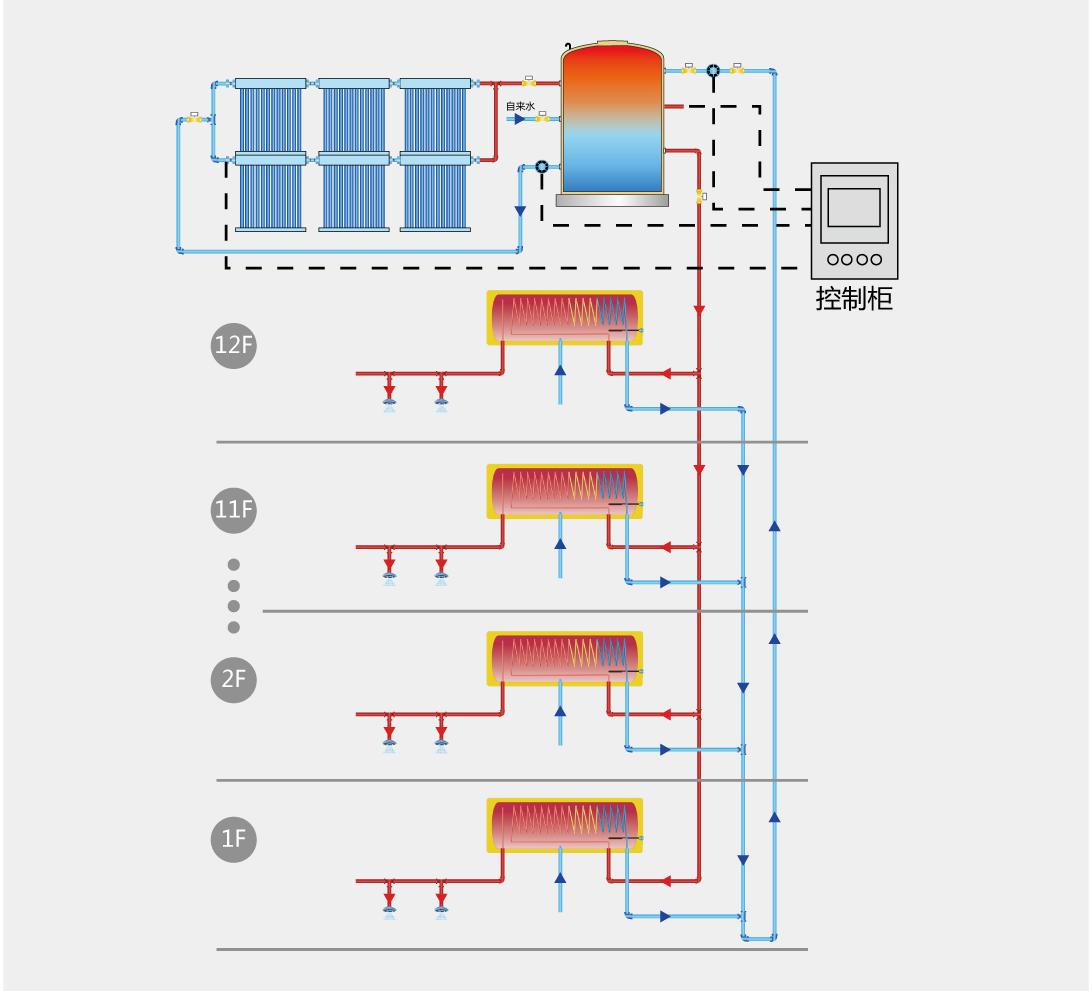 太阳能bet356官网现场走地盘_bet356靠谱吗_bet356联盟工程运行原理