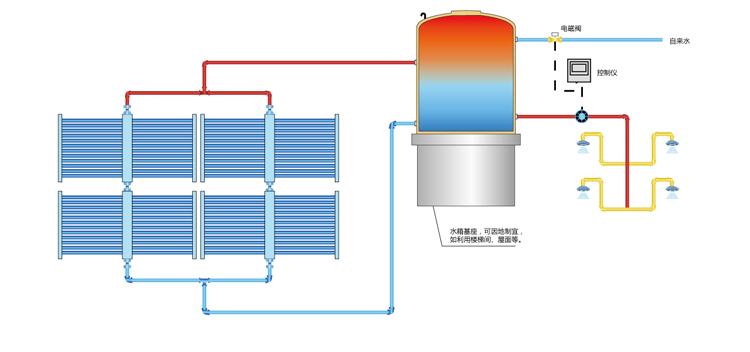 太阳能热水工程工作原理