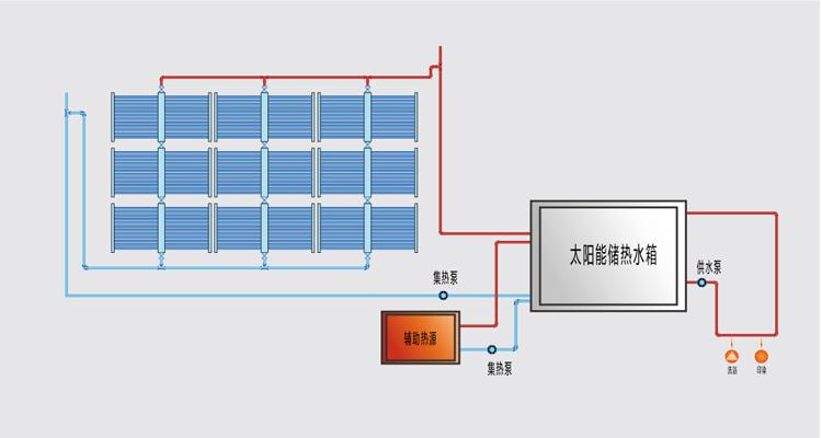 太阳能热水工程安装图
